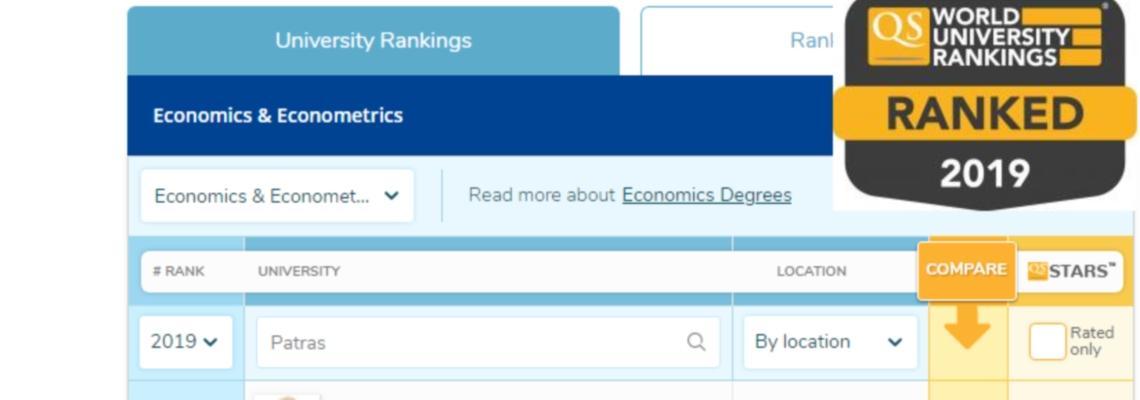 To TOE στα 500 κορυφαία Τμήματα Οικονομικής Επιστήμης παγκοσμίως